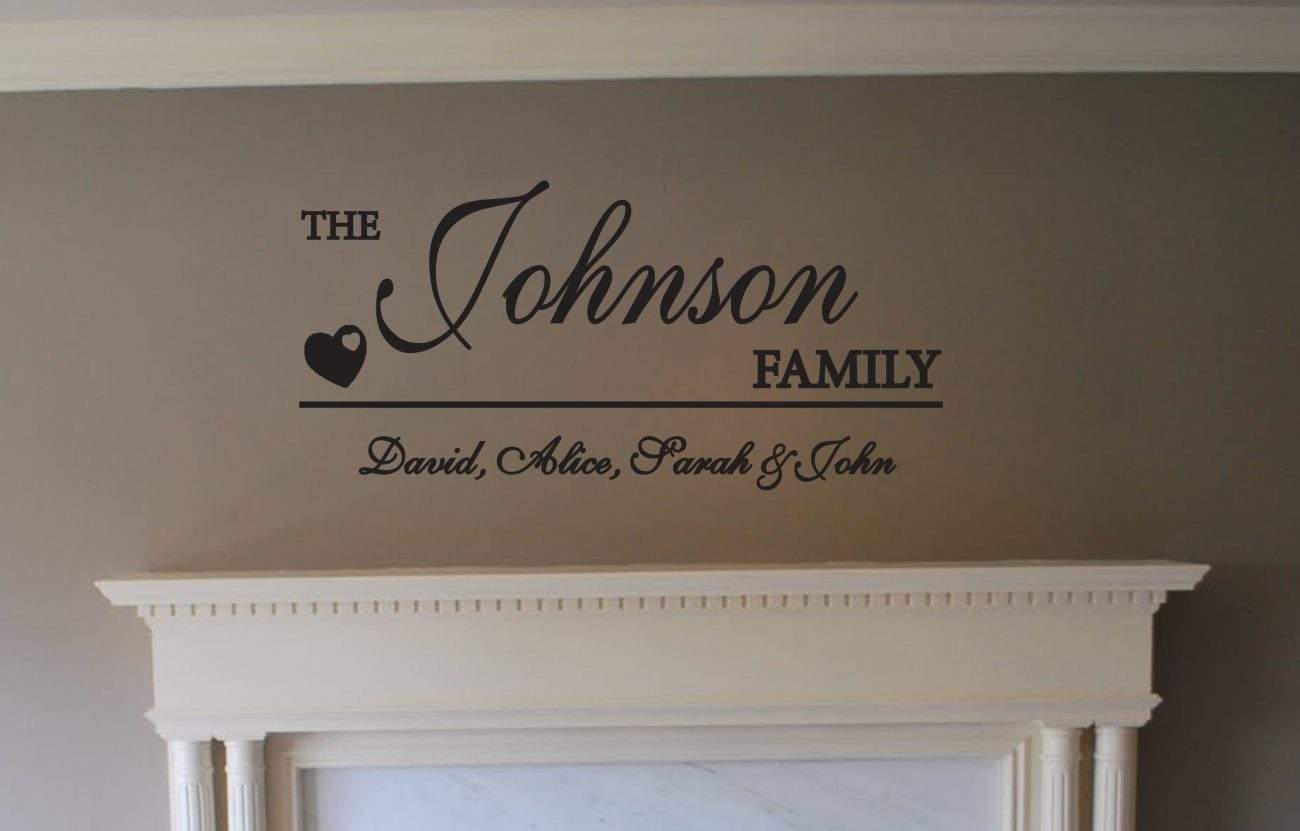 Personalised Family wall decal sticker